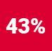 43 percent icon